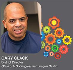 TEDxSanAntonio 2013 Speaker Cary Clack